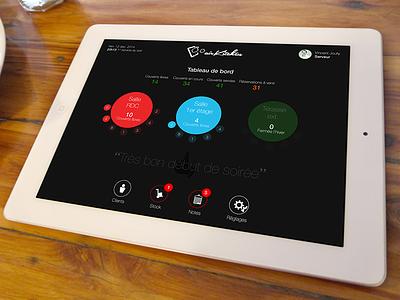 Restaurant Managment Ipad App ipad ui restaurant managment