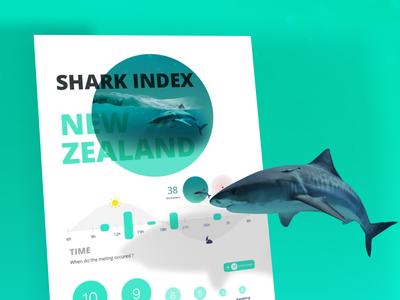 Shark index water floating shark title data graph dataviz report stats app ux ui