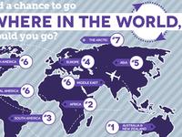 Travel happiness infographic