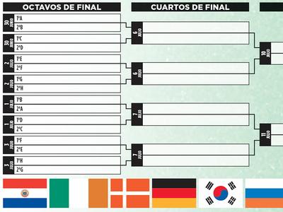 World Cup Bracket (Español) adobe illustrator adobe indesign football soccer fifa copa mundial 2018 2018 world cup