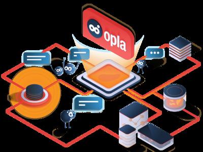 Header Opla