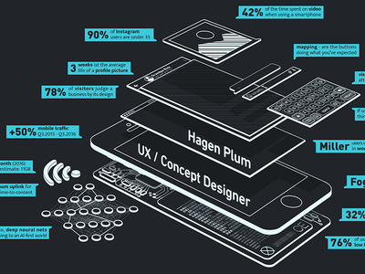 landing page ux exploded view ux design iphone 3d bubbles numbers statistic technology infographic illustration smartphone