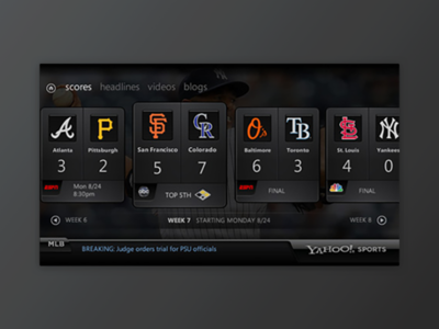 Yahoo Sports - Interactive TV app for AT&T U-verse