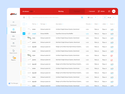 Partshub Product Dashboard product design web design software design app dashboard table startup ux ui