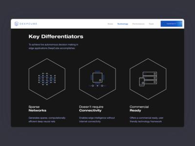 DeepCube – Differentiators Page icons web design agency ux design agency ui ux artificial intelligence ai userinterface flat website design website web application app