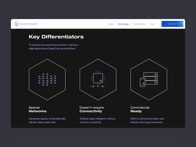 DeepCube – Differentiators Page icons web design agency ux design agency ui ux artificial intelligence ai userinterface flat website design website web application app