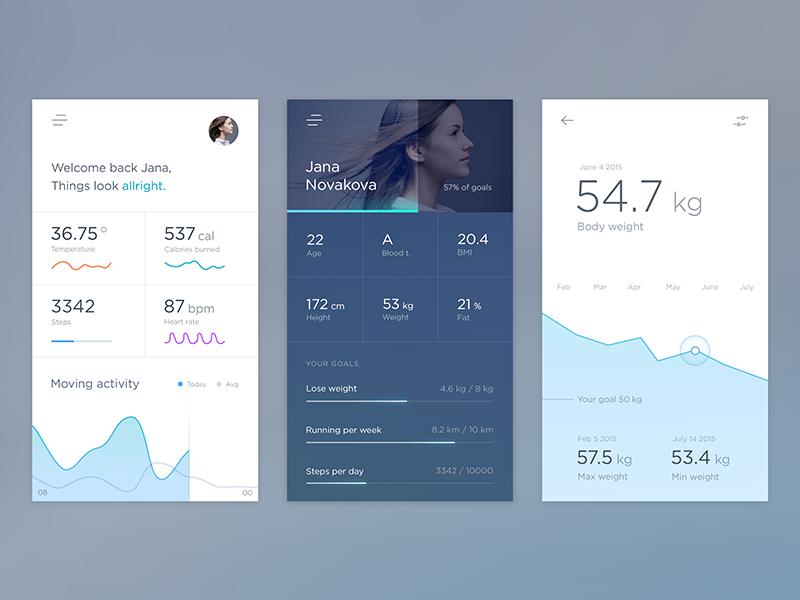 Health App mobile mobile ios charts flat dashboard app medical health