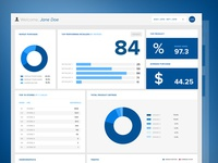 Interactive Report Dashboard