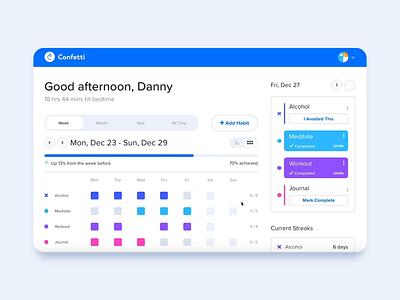 Habit Tracking Dashboard UI data visualization analytic dashboard design dashboard ui habit tracker chrome extension dashboard