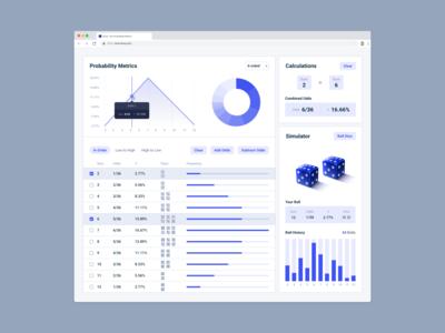 Dicey - Probability Metrics Dashboard
