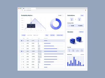 Dicey - Probability Metrics Dashboard data bar graph graphs analytics metrics web dashboard vector logo ux branding flat illustration ui design