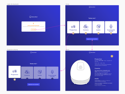 App in store for Keecker robot ui design demo robot player tablet icon flow ui design vector