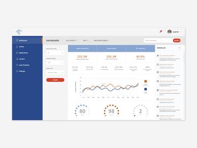 Mortgage Dashboard Exploration experience design ux ui modern design graphic design webdesign visual design web app finance app finance mortgage dashboard design dashboard ui dashboard