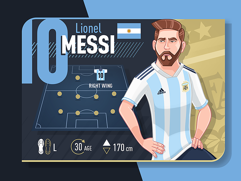 World Cup Player Card - Messi (Argentina) by Predrag