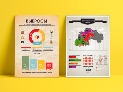 Infographic pack protection environmental nature environment pollution poster 2d infographic design infographic illustration design data visualisation color vector