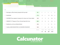 Calcunator.com nutrition calculator
