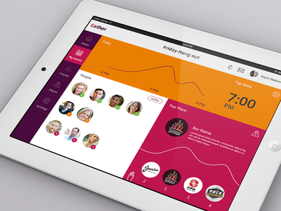 Events ipad app line chart charts mobile events iphone ipad user interface ux app ios