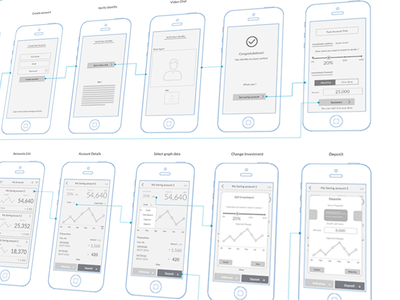 Banking app wireframes