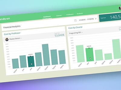 Financial Analytics educational ux user interface web chart bar dashboard