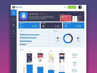 Dashboard for testing apps admin panel statistics user interface ui ux web app dashboard