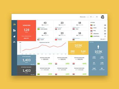 Web UI dashboard panel admin statistics arabic charts flat minimal ux dashboard ui web