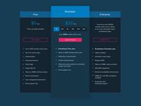 Developer.okta.com - Plan selection and pricing