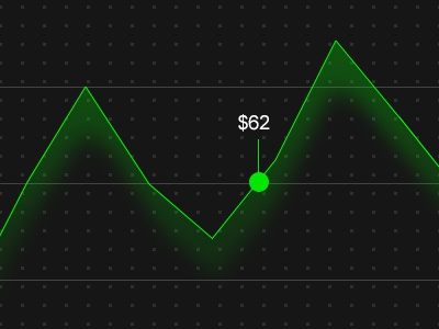 Monthly Spending Graph glow financial graph ui fantasy sci-fi