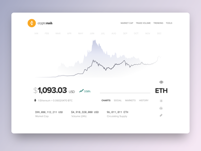 CryptoRush - cryptocurrency market fintech dashboard pay service bank graph flow chart analytics finance web ui interface trade statistic trading token bitcoin cryptocurrency crypto
