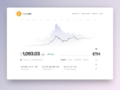 CryptoRush - cryptocurrency market