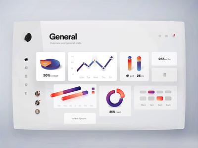 Animated Dashboard dashboard animation interaction analytics bank finance graph statistic flow ui web admin data data visualization ux charts trading trade fintech