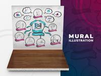 Mural Illustration - eCommerce Development Company