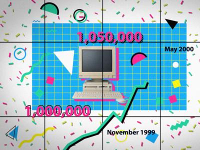 Silicon Valley Jobs Graph