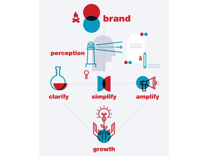 branding diagram agency website illustration web design