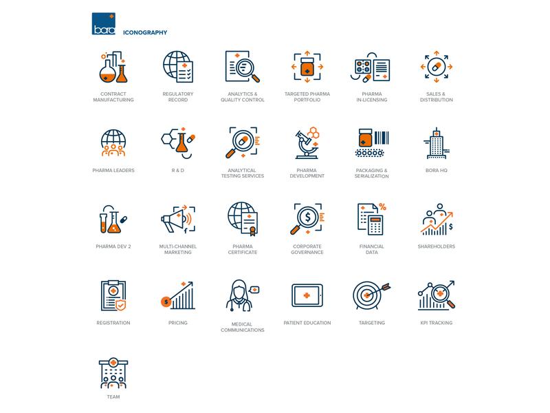 Pharmaceutical Icon Set pharma icons icons set website