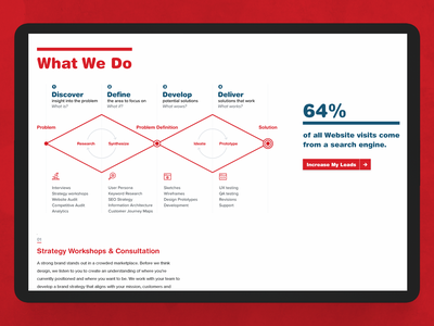 Design Strategy Page | Agency Website strategy ui website web design agency website