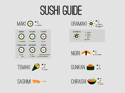 Sushi illustration vector japan fish food sushi
