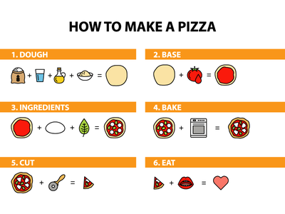 How to make a pizza icon illustration vector cooking food make pizza