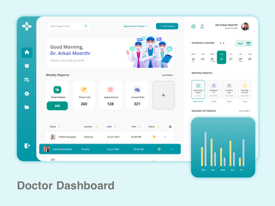 Doctor Dashboard - Concept Art doctor dashboard dashboard doctor appointment uidesign illustration ui ux mohamed adil graphic design crazee adil