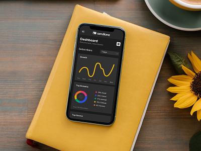Sendlane Product – Mobile mobile environment mobile design visual design dashboard design system product design marketing platform