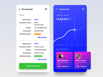 Bookings Dashboard & Details webkul material icons notifications statistics stats dashboard booking engine booking system ux ui mobile app app schedule app scheduling booking commerce booking
