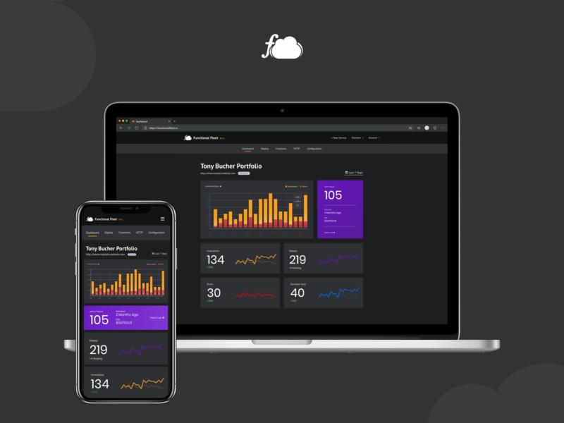 Concept Dashboard - Dark application design app designs purple orange dark ui user interface design user interface web design website responsive design ui design analytics graphic design desktop dashboard interface uiux ui design