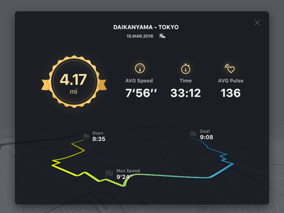 Running App Concept tracker graph fitness walk map ui ux sports running run