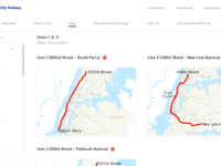 Maps page