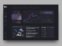 Moto GP Dashboard