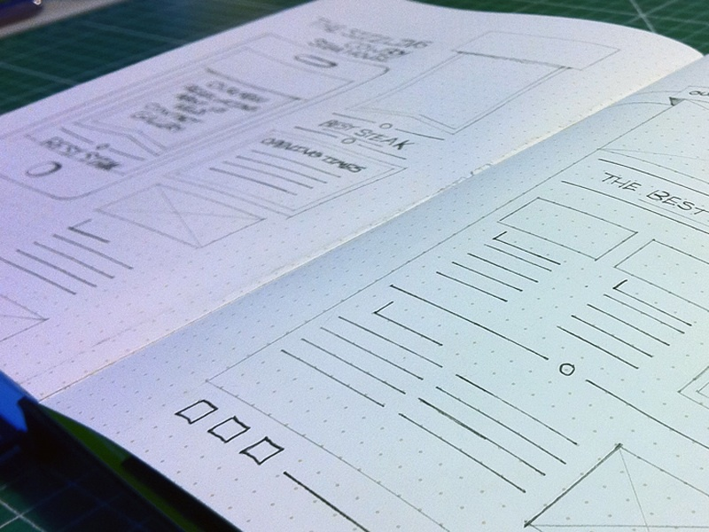 Website Sketch wireframe drawing layout website