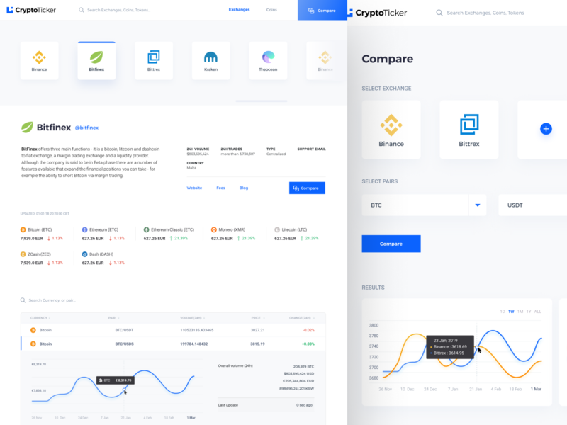 cryptocurrency data platform