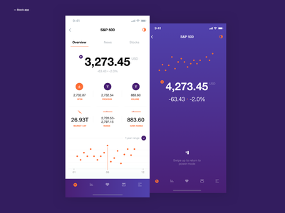 Stock Market App challenge daily userexperiance userinterface interface design numbers stock design ux ui interface app mobile ios