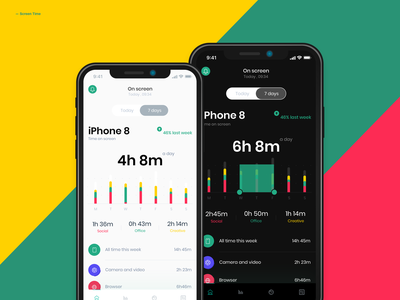 Check your time app dashboard chart time phone ux dribbbleshot interface ui app mobile ios