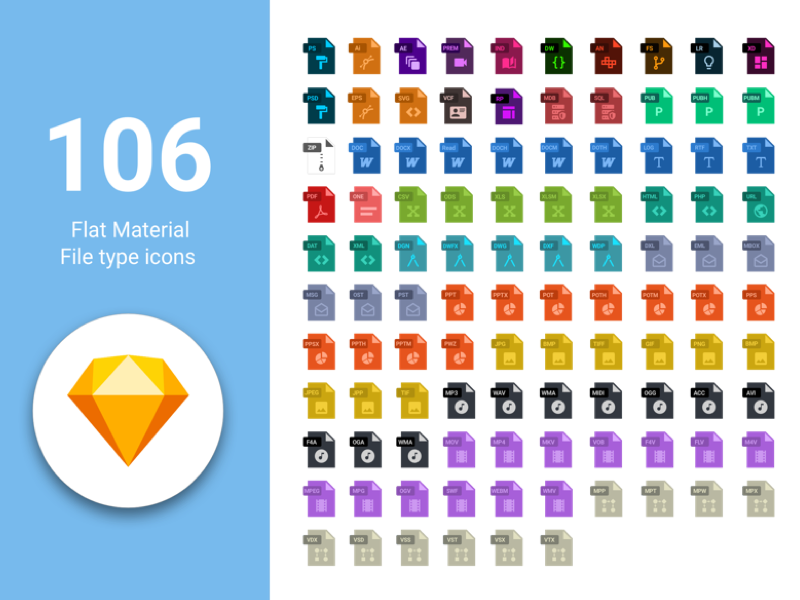 106 Free Flat material Icons sketch material free icons