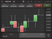 Trade Desktop